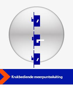 meerpuntssluiting smart lock